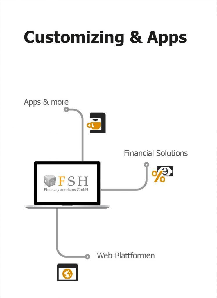 portfolio-webservices
