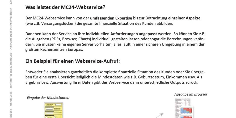Der MC24-Webservice